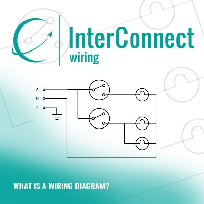 What is a Wiring Diagram? - InterConnect Wiring